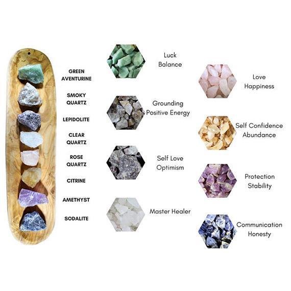 chakra_stones-1